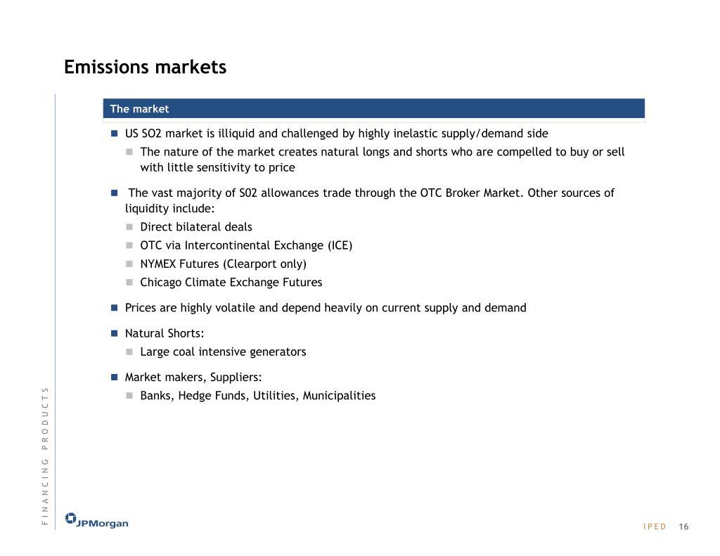 Emissions markets