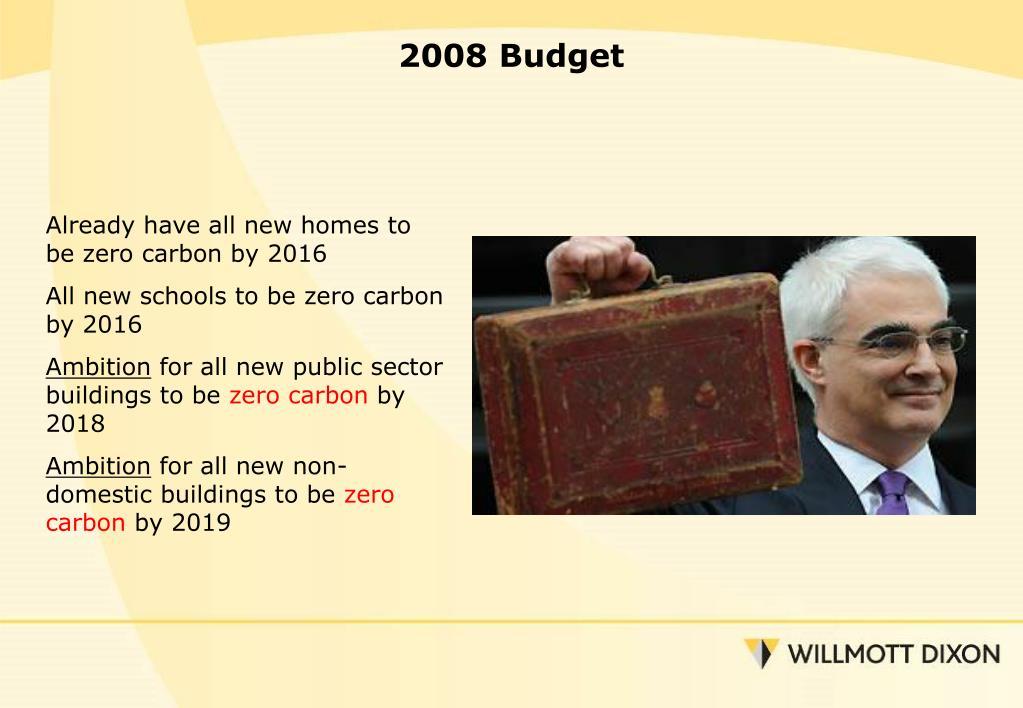 2008 Budget