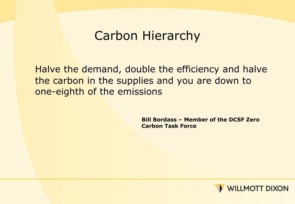 Carbon Hierarchy