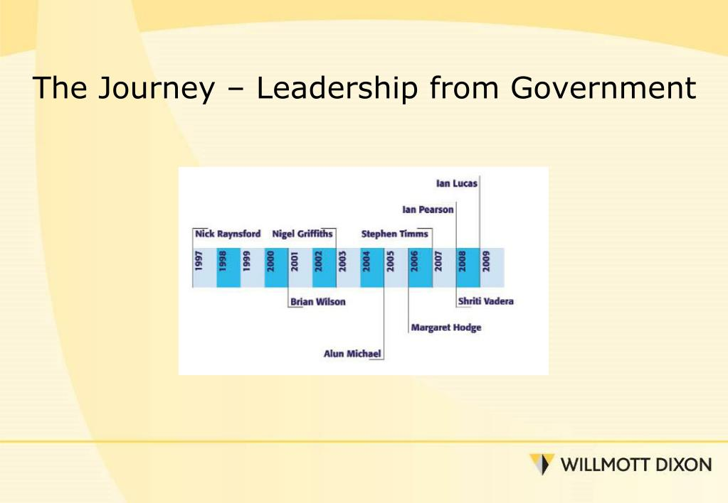 The Journey – Leadership from Government