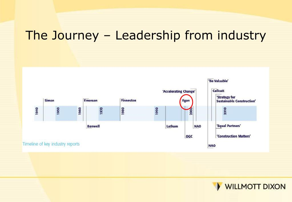 The Journey – Leadership from industry