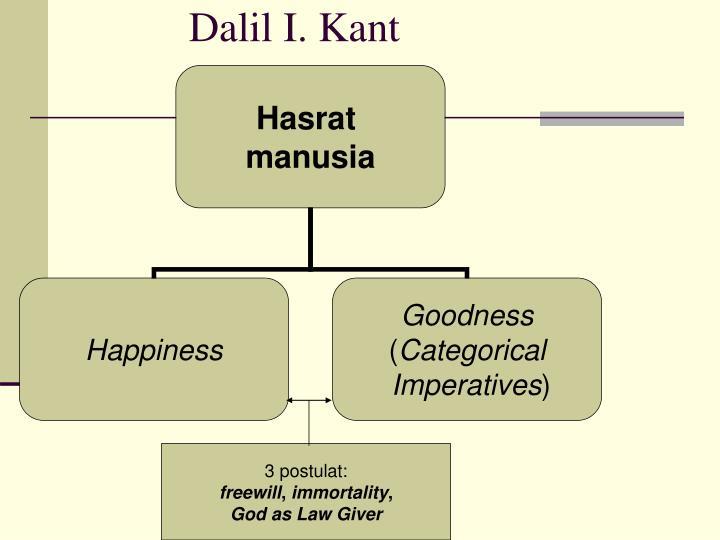 Dalil I. Kant