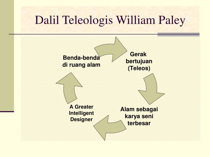 Dalil Teleologis William Paley