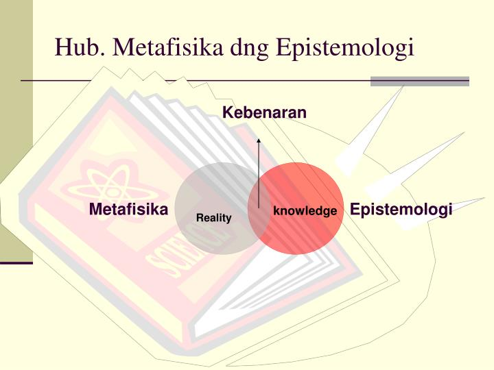 Hub. Metafisika dng Epistemologi