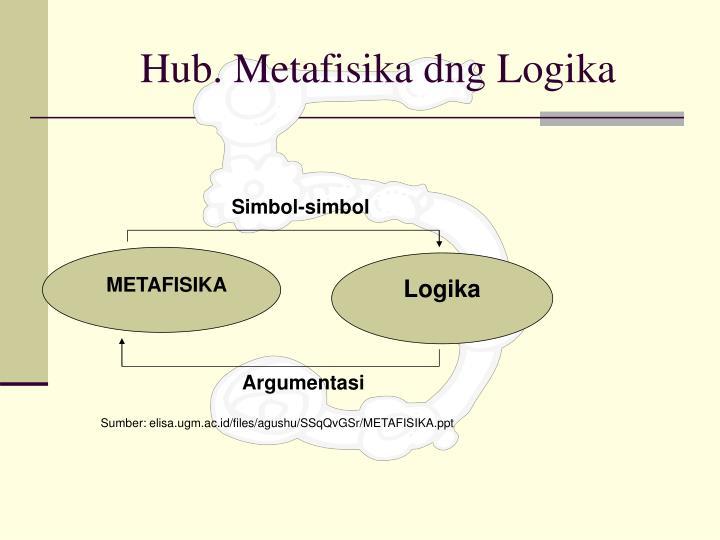 Hub. Metafisika dng Logika