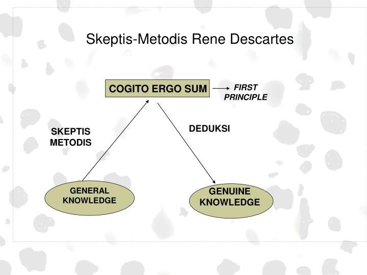Skeptis-Metodis Rene Descartes