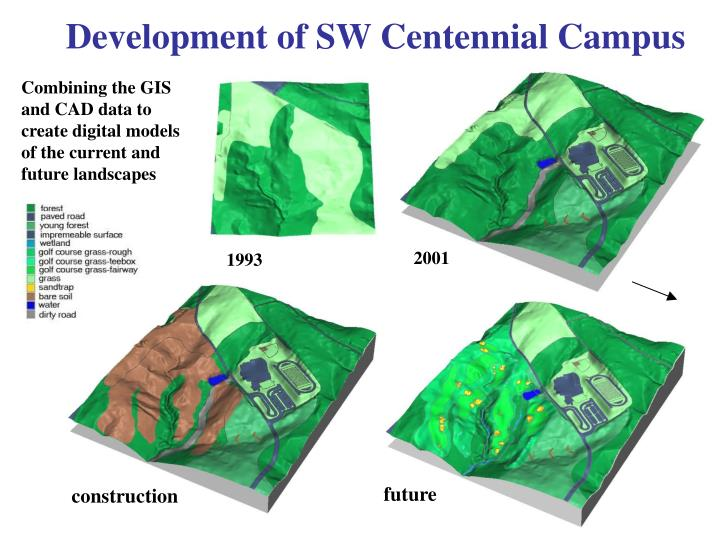 Development of SW Centennial Campus