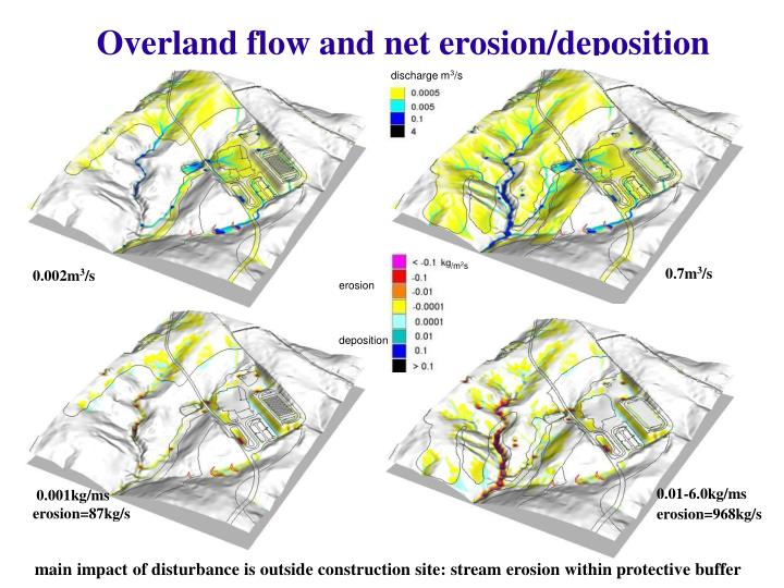 Overland flow and net erosion/deposition