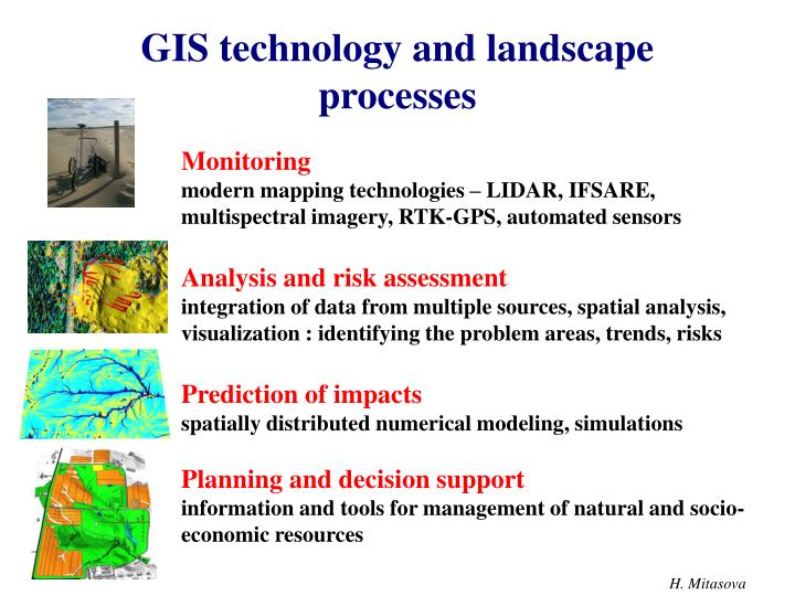 GIS technology and landscape processes