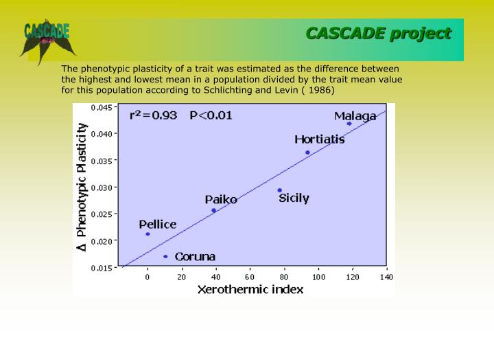 The phenotypic plasticity of a trait was estimated as the difference between the highest and lowest mean in a population divided by the trait mean value for this population according to Schlichting and Levin ( 1986)