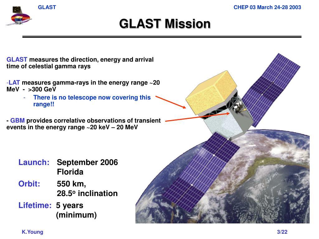 GLAST Mission