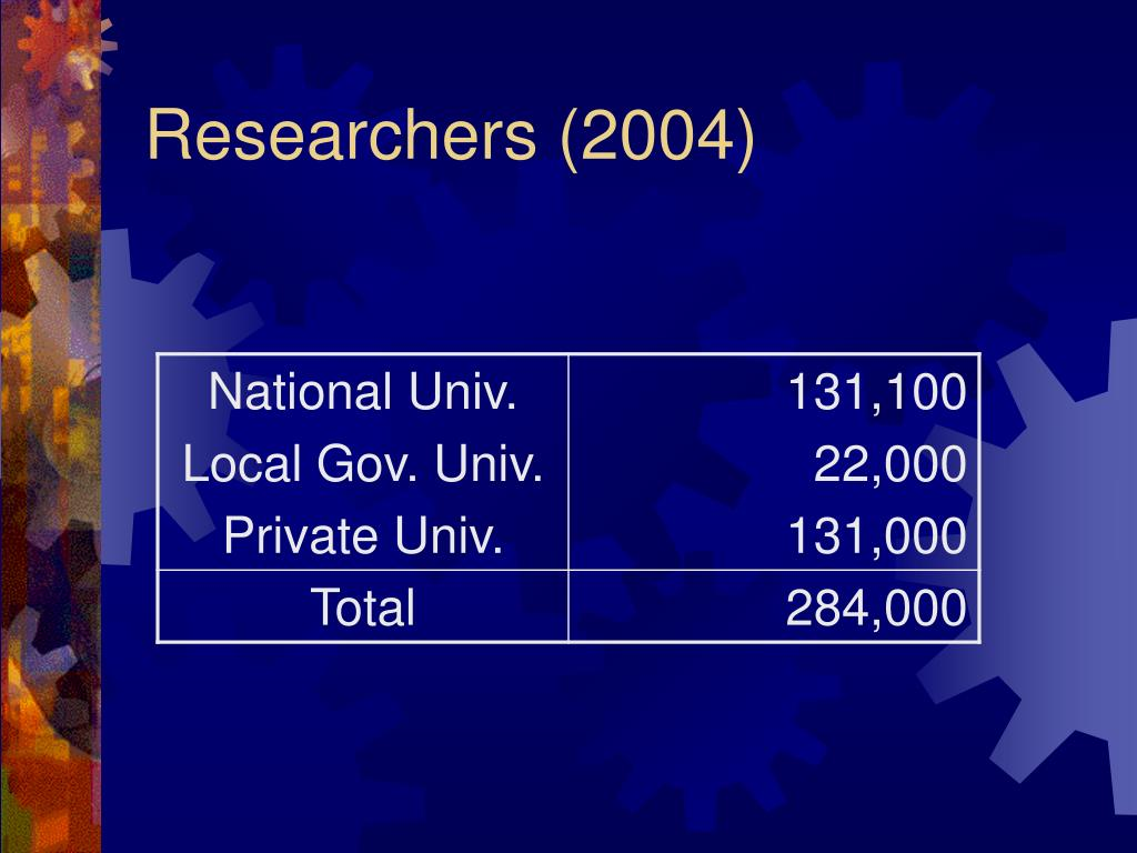 Researchers (2004)