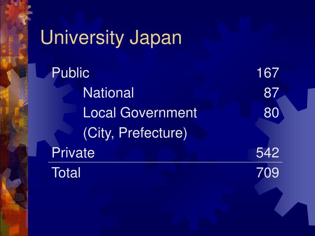 University Japan