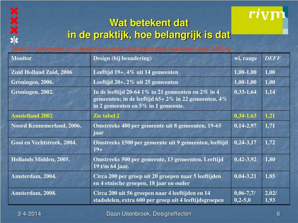 Tabel 1. Voorbeelden van designs van gezondheidsenquêtes uitgevoerd door GGD'en