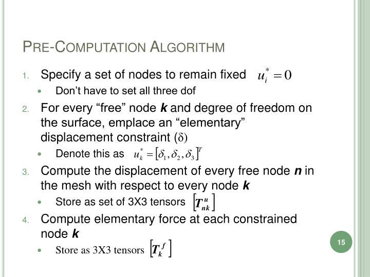 Pre-Computation Algorithm