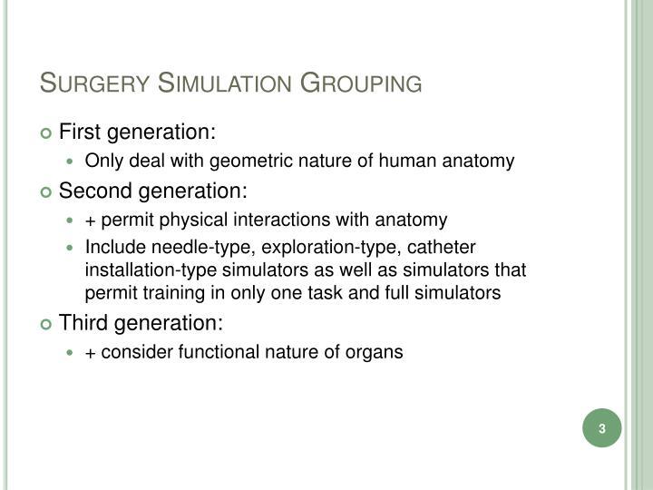 Surgery Simulation Grouping