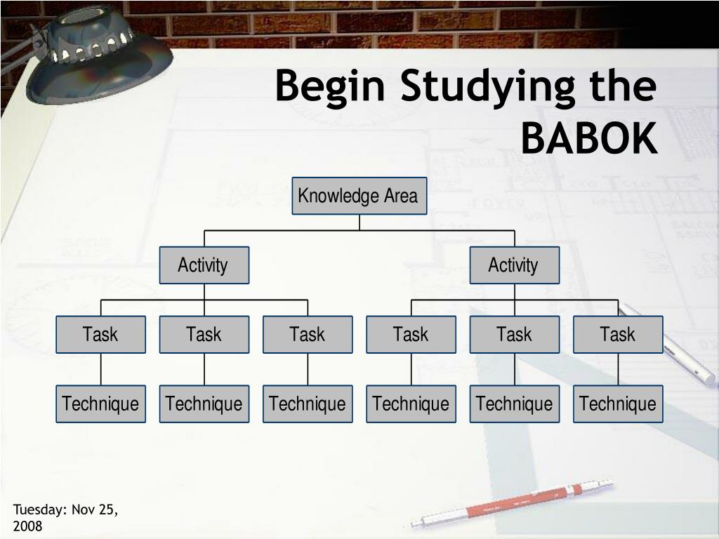 Begin Studying the BABOK
