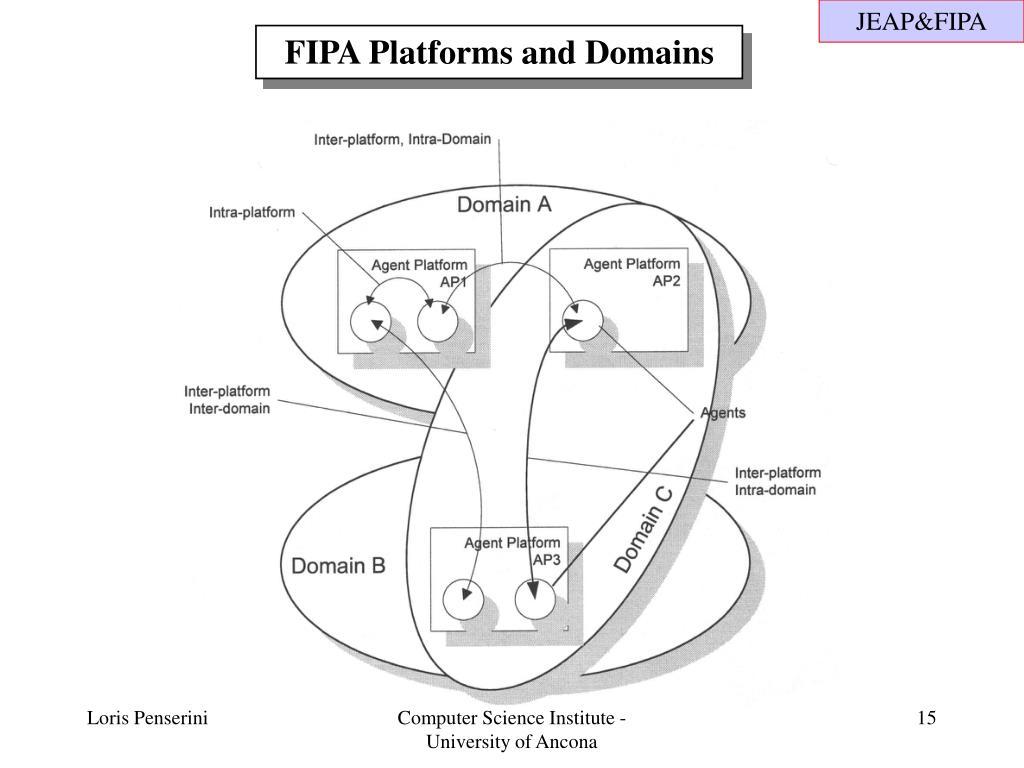 JEAP&FIPA