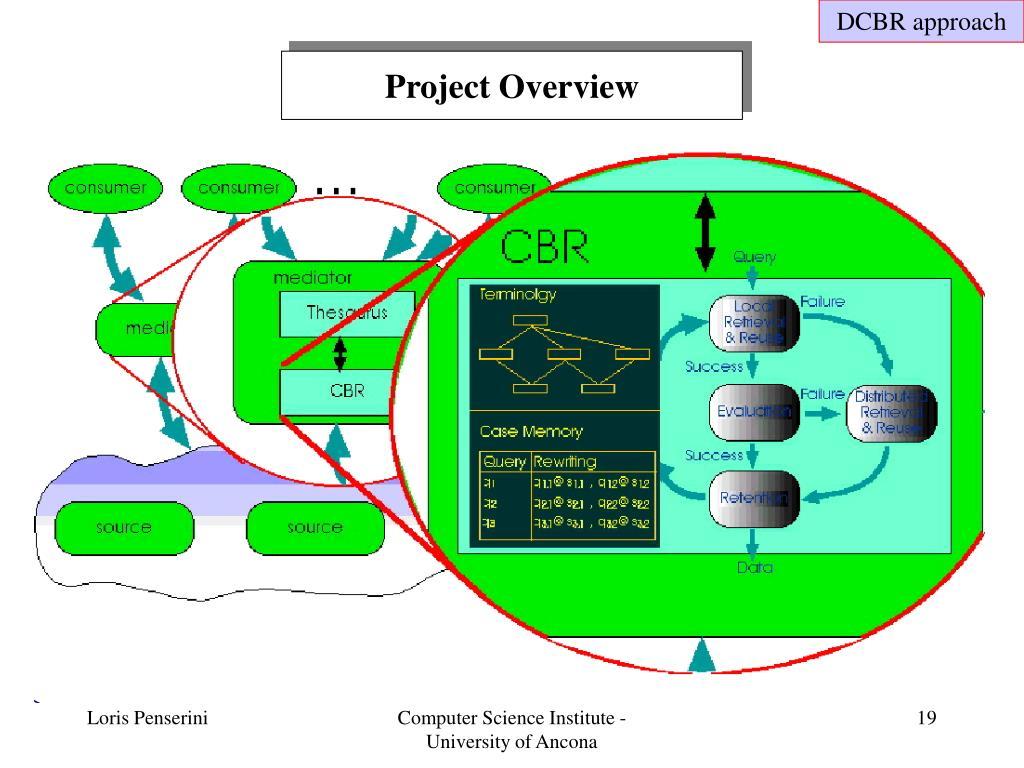 DCBR approach
