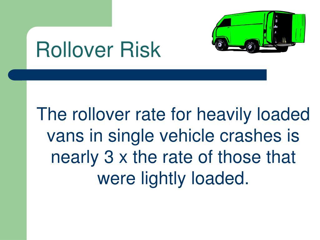 Rollover Risk