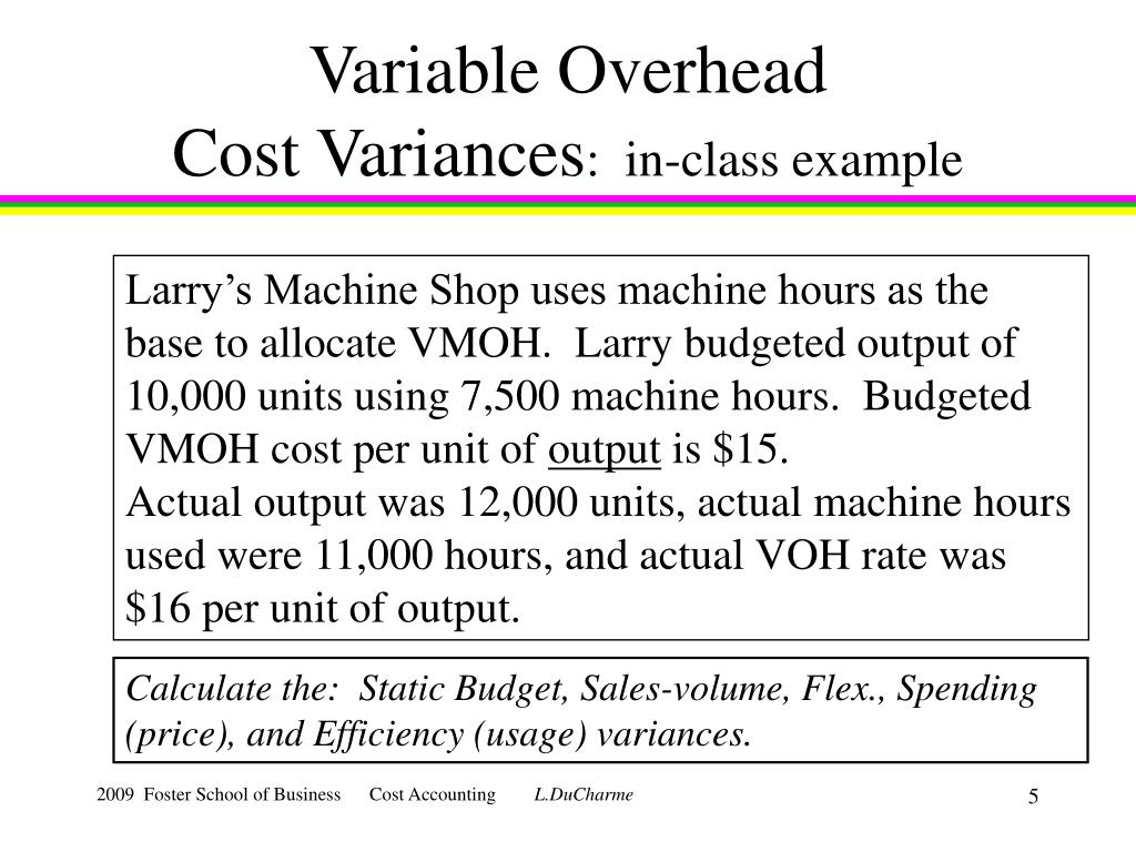 Variable Overhead