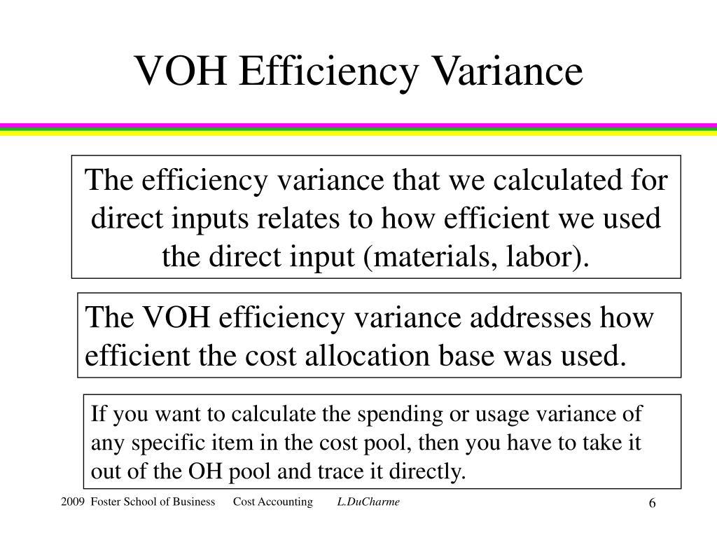 VOH Efficiency Variance