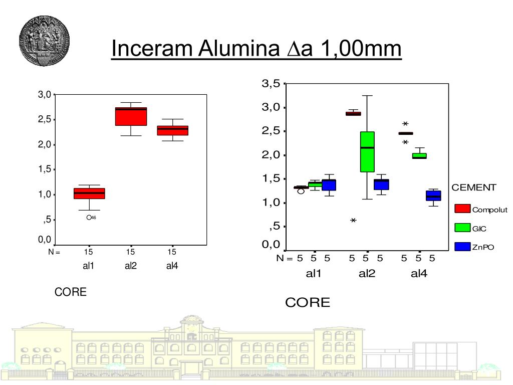 Inceram Alumina ∆a 1,00mm