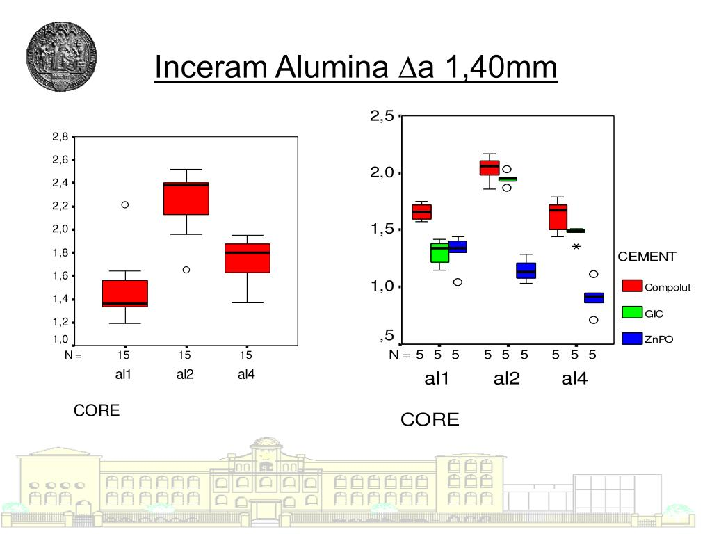 Inceram Alumina ∆a 1,40mm