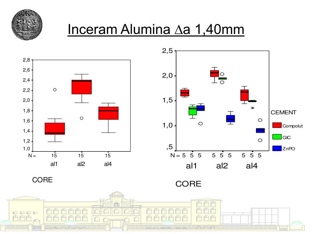 Inceram Alumina ∆a 1,40mm