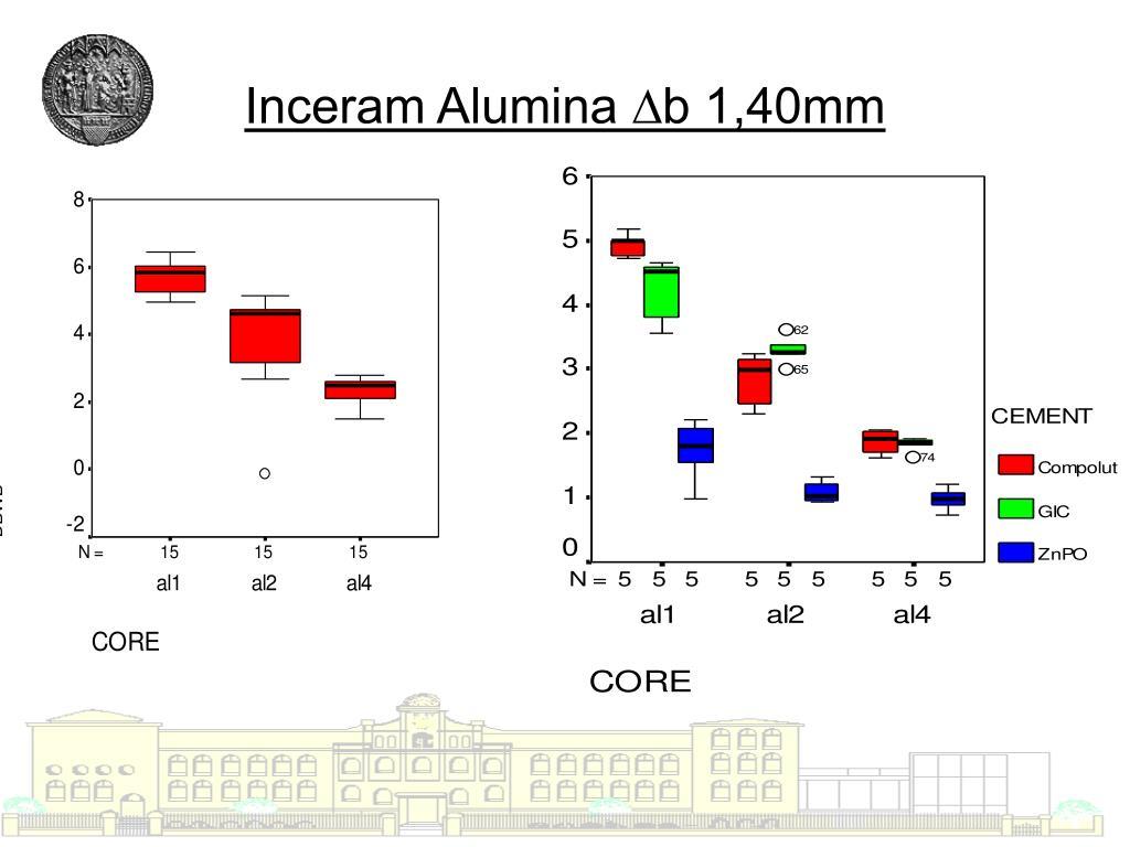 Inceram Alumina ∆b 1,40mm
