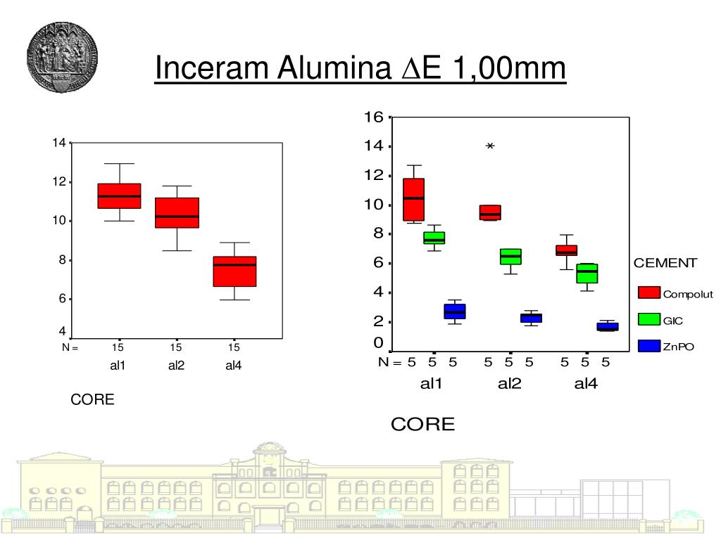 Inceram Alumina ∆E 1,00mm