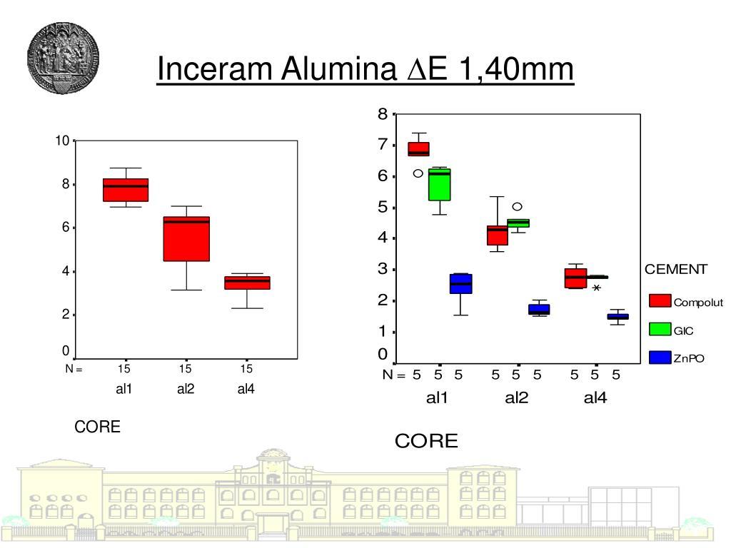 Inceram Alumina ∆E 1,40mm