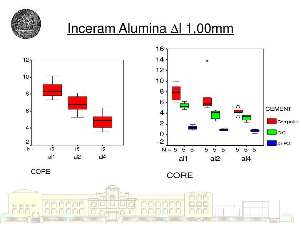 Inceram Alumina ∆l 1,00mm