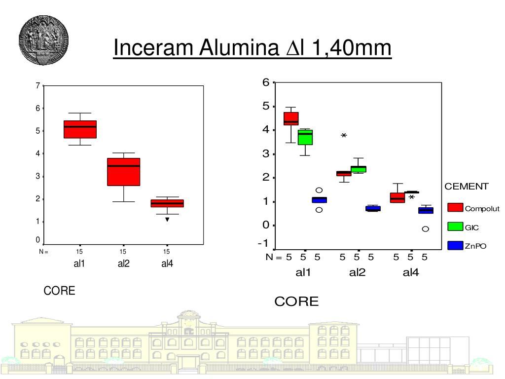 Inceram Alumina ∆l 1,40mm