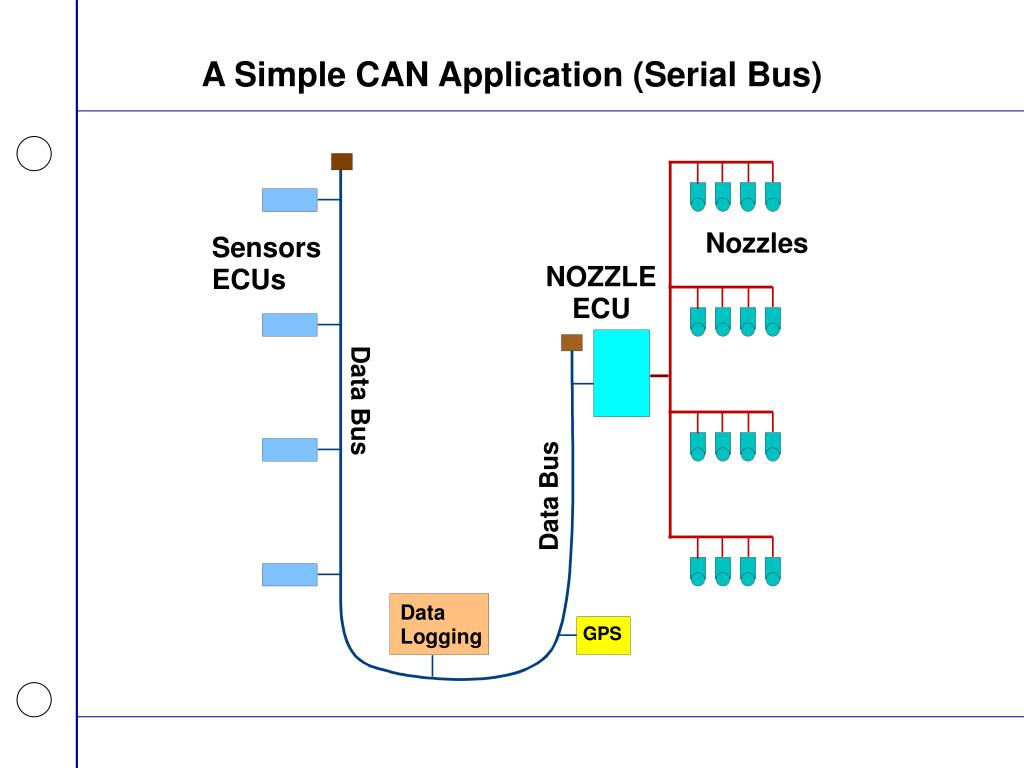 A Simple CAN Application (Serial Bus)