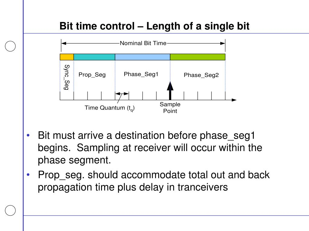 Bit time control – Length of a single bit