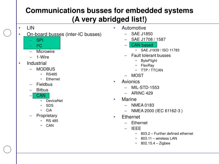 Communications busses for embedded systems a very abridged list l.jpg