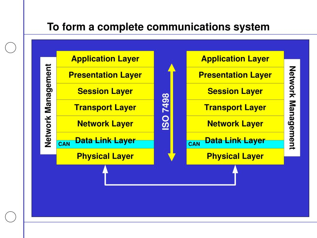 To form a complete communications system