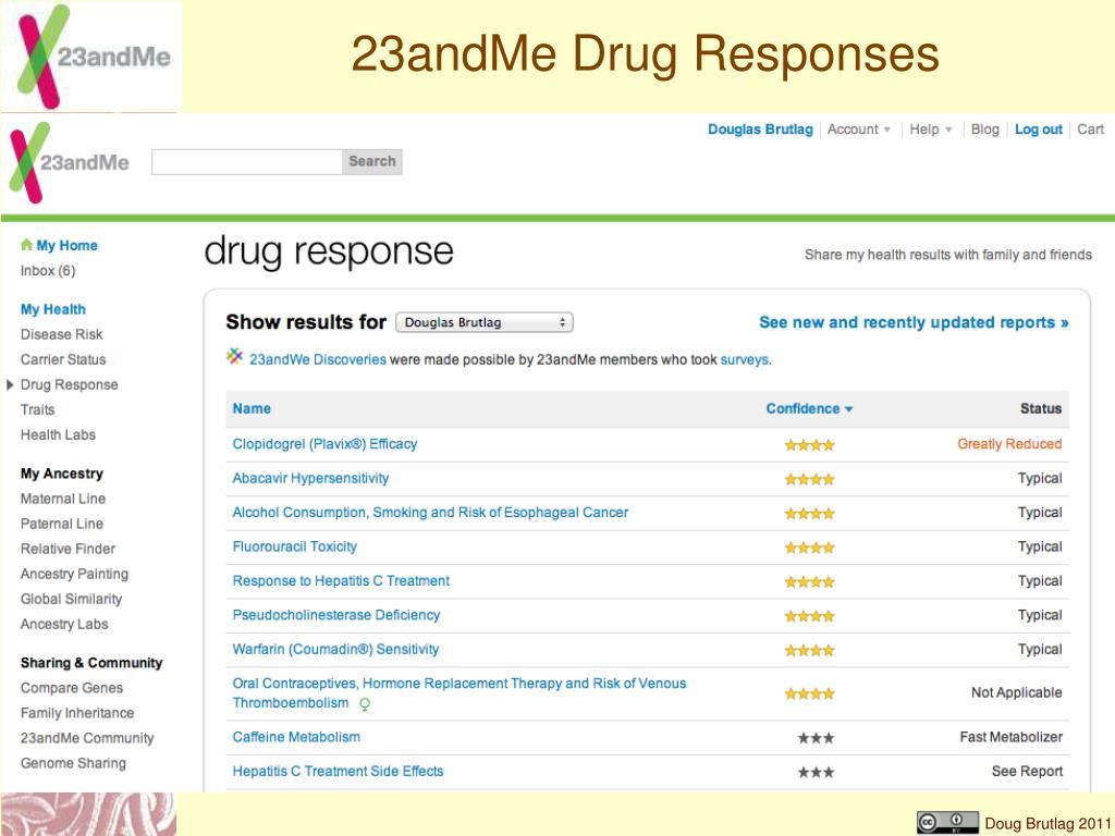 23andMe Drug Responses