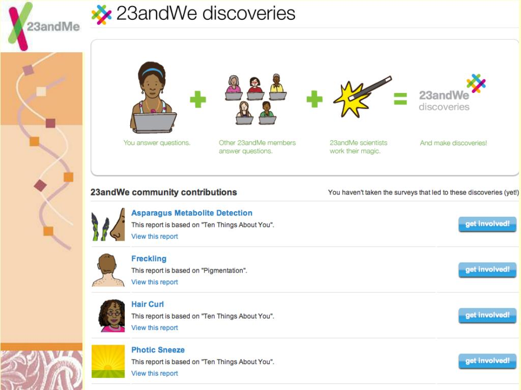 23andWe Discoveries