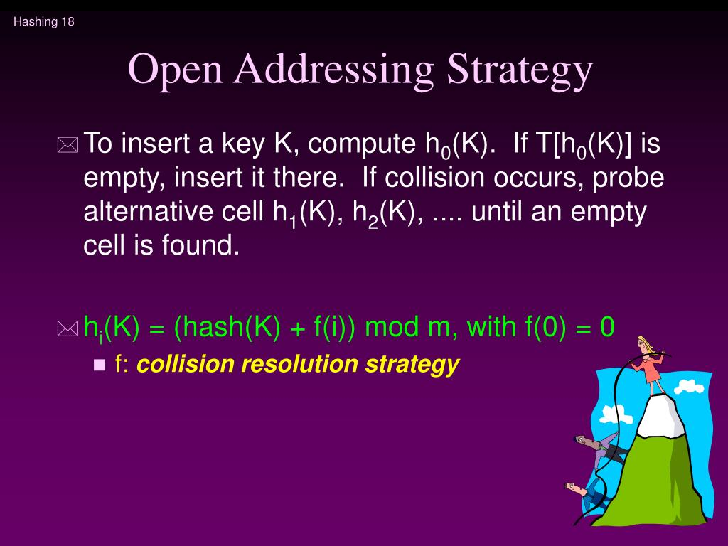Open Addressing Strategy