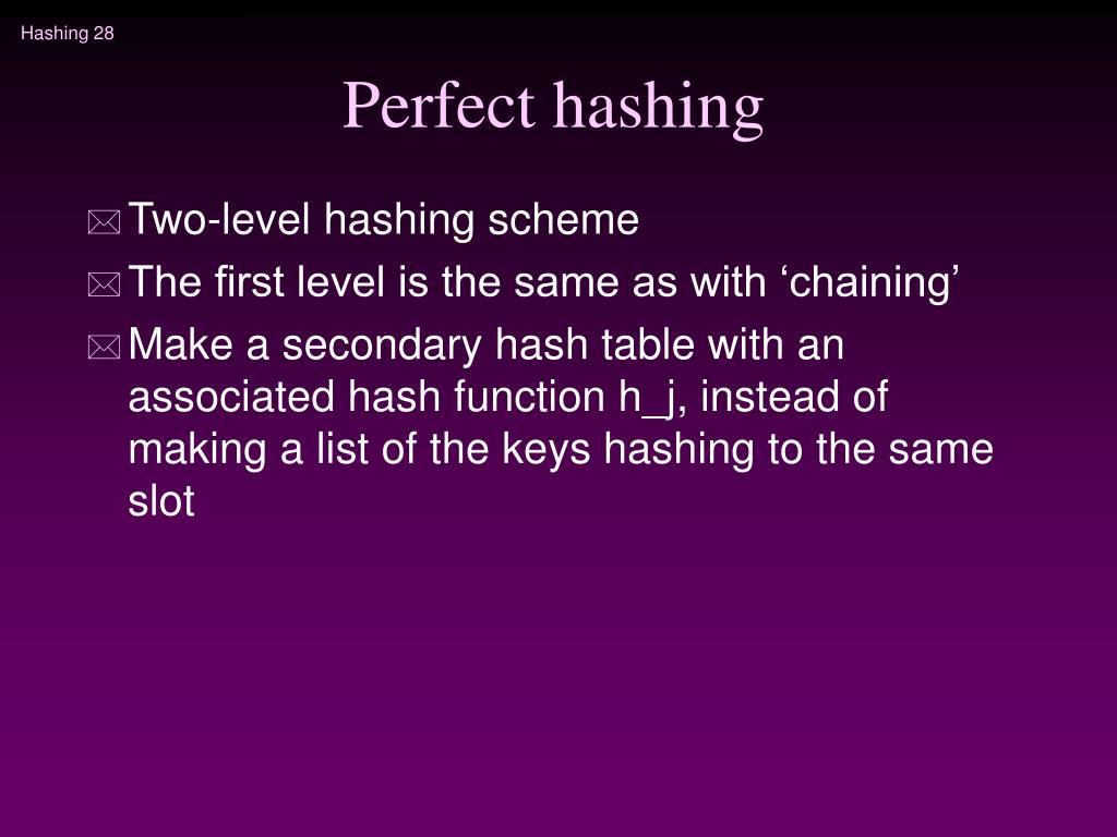 Perfect hashing