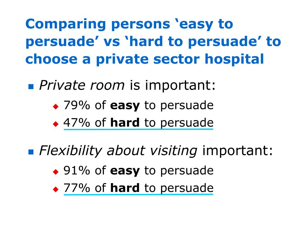 Comparing persons 'easy to persuade' vs 'hard to persuade' to choose a private sector hospital