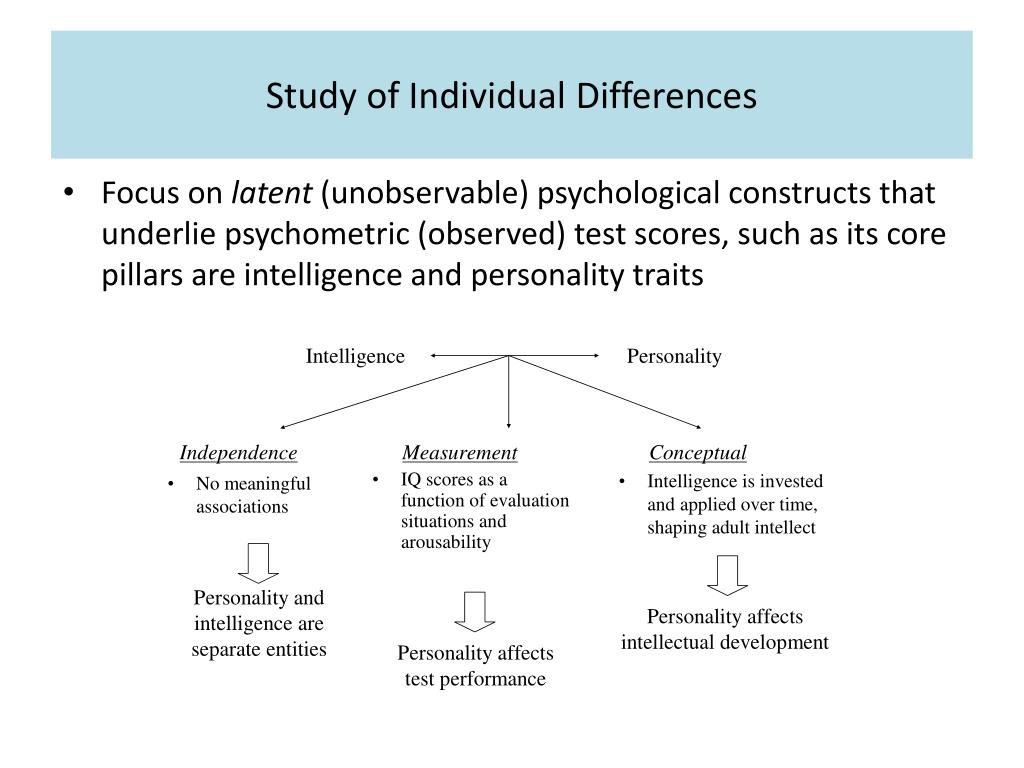 Study of Individual Differences