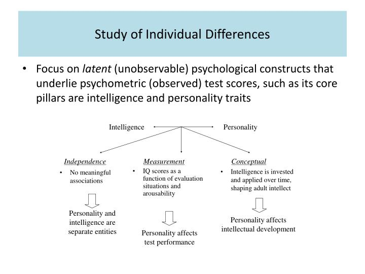 Study of individual differences l.jpg