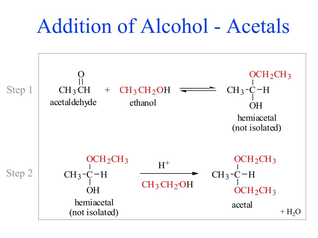 Addition of Alcohol - Acetals