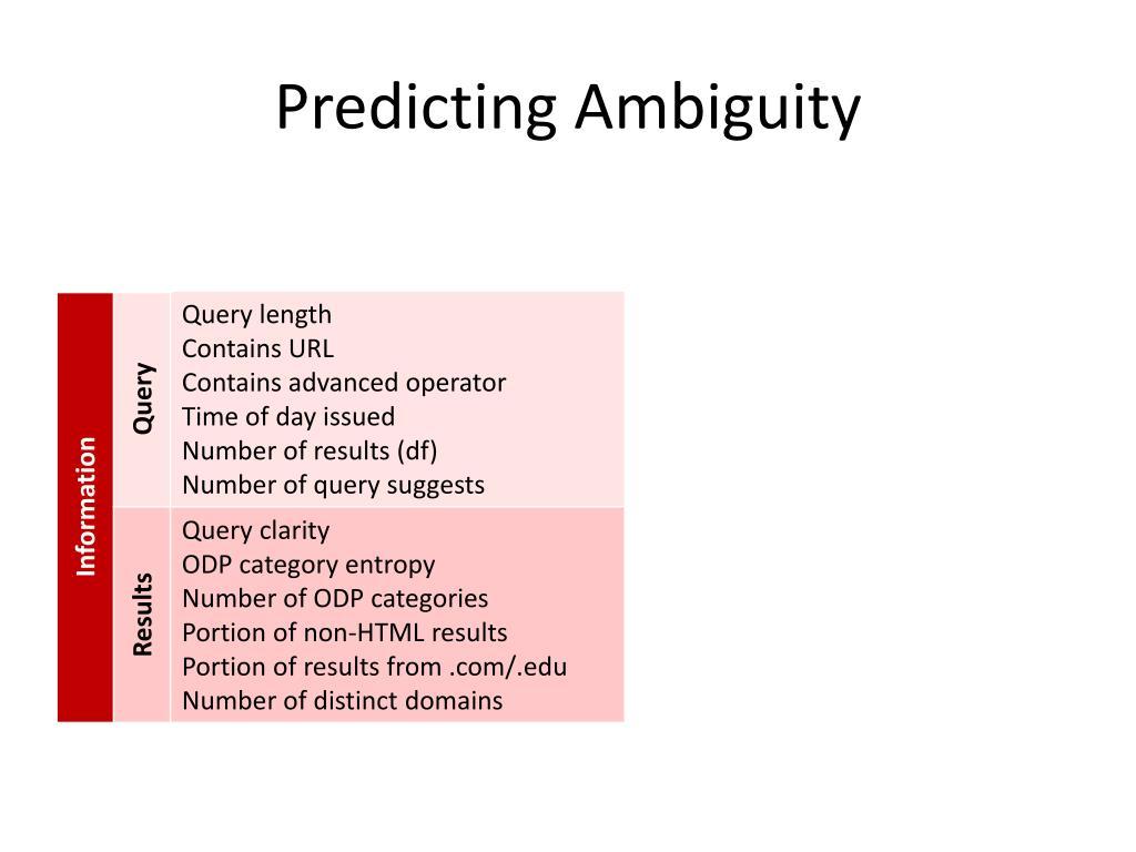 Predicting Ambiguity