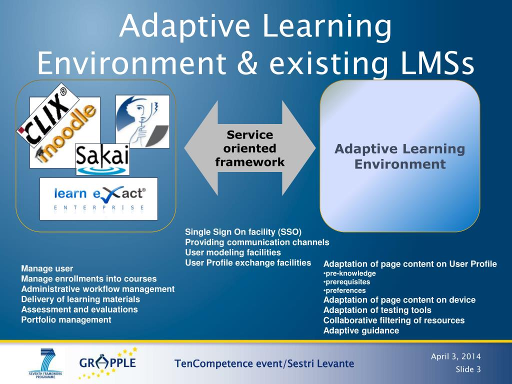 Adaptive Learning Environment & existing LMSs