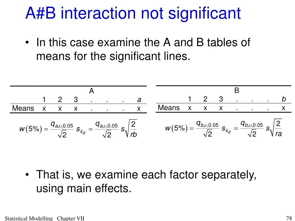 A#B interaction not significant