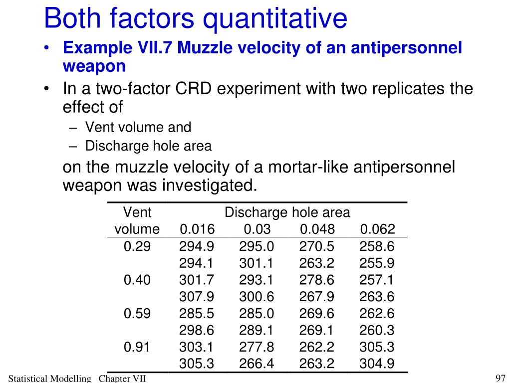 Both factors quantitative